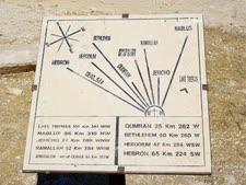 המרחק מהר נבו לאתרים בישראל