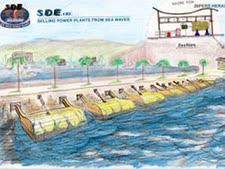 הדמיית ייצור חשמל מגלי ים [צילום: אתר SDE]